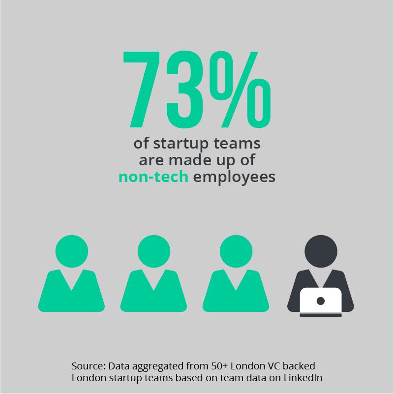 Marketing Startup Jobs - www.kandidate.com