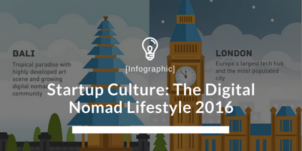 Startup Culture: The Digital Nomad Lifestyle 2016