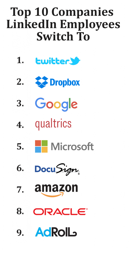 where do sales and marketing people go after dropbox