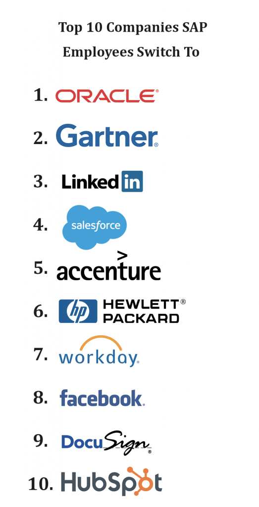 where do sales and marketing people go after sap